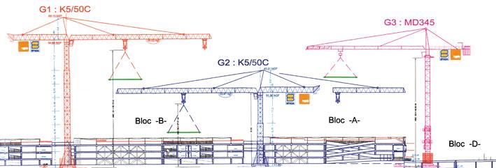 Plan d'installation de chantier - Elévation sur grues