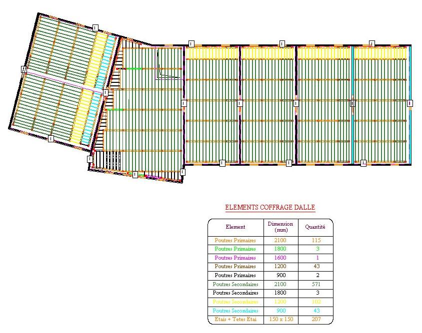 calepinage coffrage plancher dalle m thodes btp. Black Bedroom Furniture Sets. Home Design Ideas