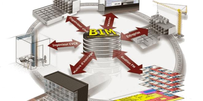 Le BIM place l'information au centre d'un processus radial