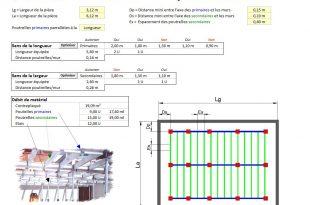 Coffrage modulaire de plancher