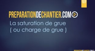 La saturation de grue